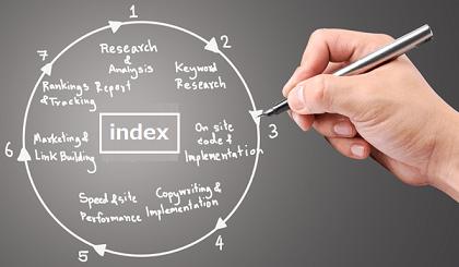 インデックス(index) 促進項目