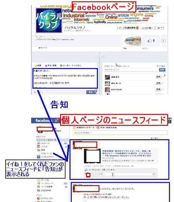 Facebook 告知