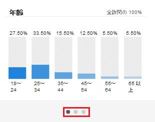 Google Analytics(アナリティクス) 設定手順21