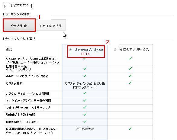 Google Analytics(アナリティクス) 設定手順3-1