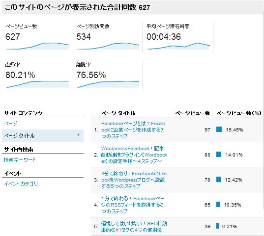 Google Analytics(アナリティクス) 設定手順32