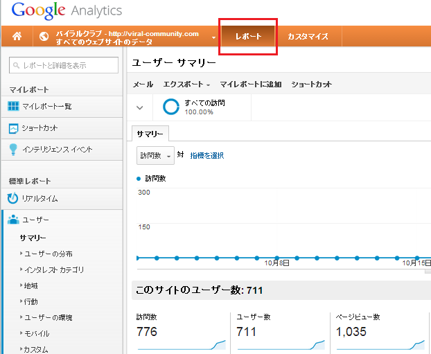 オーガニック検索(organic search) 確認手順5