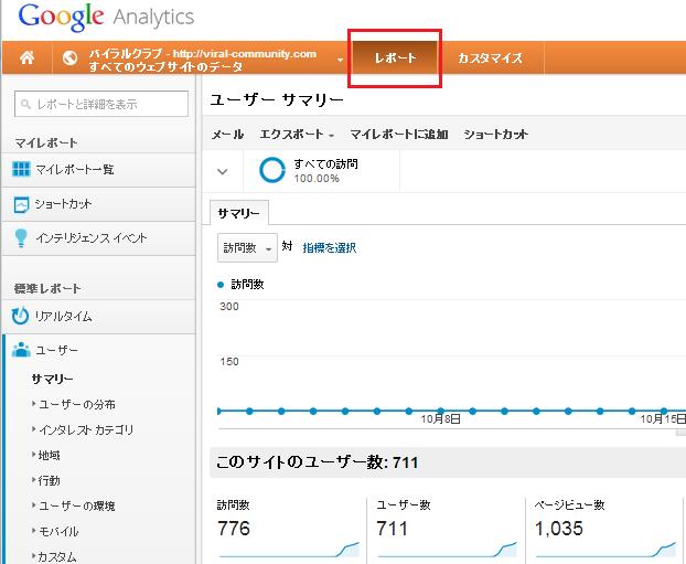 google analytics(アナリティクス) ログイン手順5