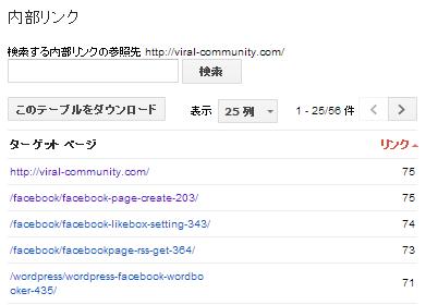 Google ウェブマスターツール(WebMasterTool) 機能7