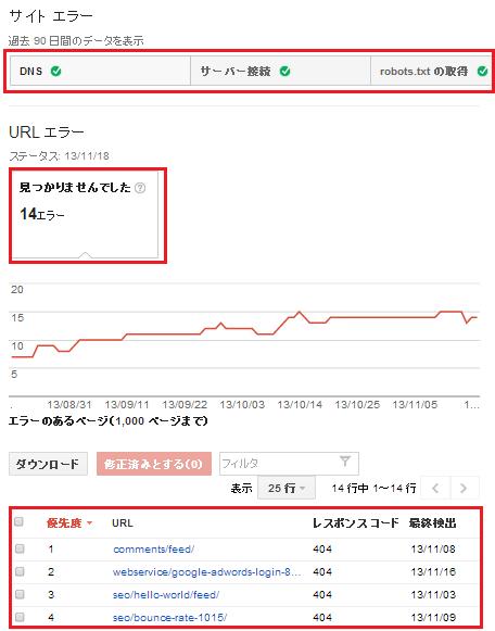 Google ウェブマスターツール(WebMasterTool) 設定手順22
