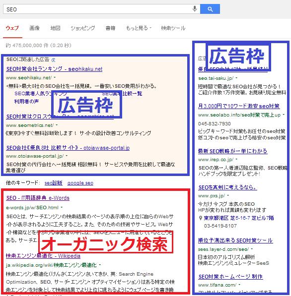 オーガニック検索(organic search) 1