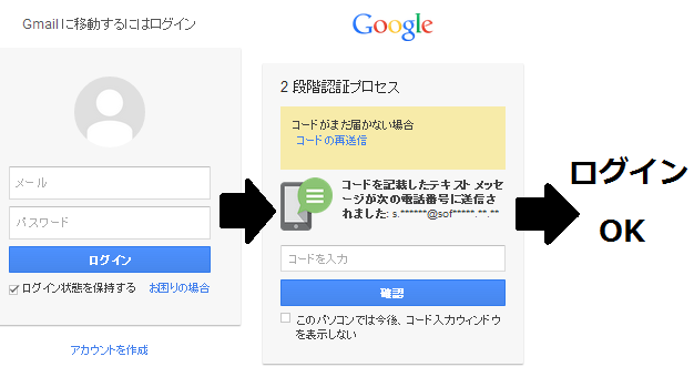 google 2段階認証ステップ