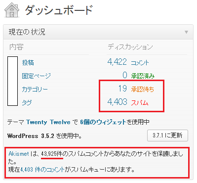 Wordpress Akismet 設定手順16