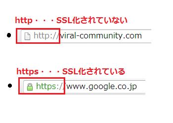 SSL化されているURL