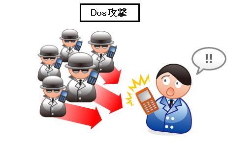 Dos DDos攻撃 仕組み