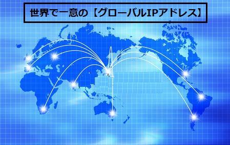 グローバルIPアドレス