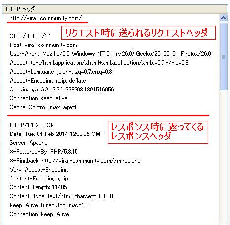 HTTP通信時のヘッダー情報