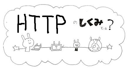 HTTP 通信(リクエストとレスポンス)の仕組み