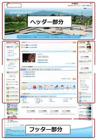 サイト構成 ヘッダー・フッター部分