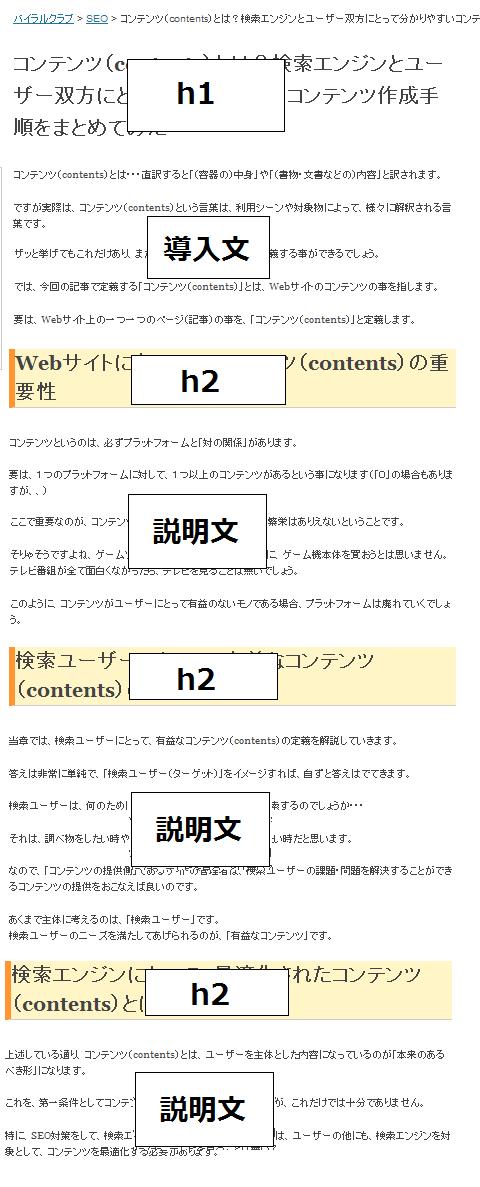 SEO コンテンツ構成 例