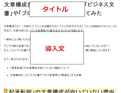 三段論法の使用 記事の主題と導入文