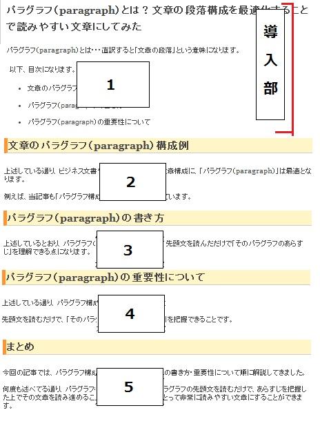 パラグラフ構成 例