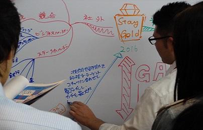 リピート率とリピーター率 計算(算出)方法