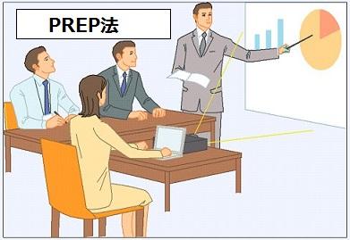 PREP(プレップ)法