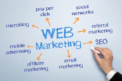 ネットワークビジネス Webマーケティング
