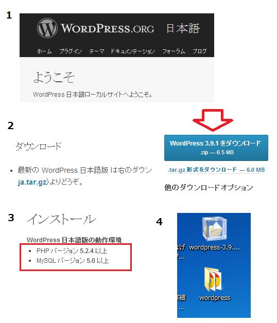 Wordpress ダウンロード手順