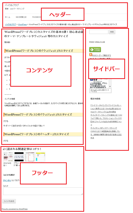 wordpress テーマ・テンプレート(デザイン)構成