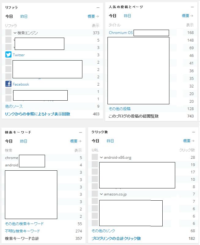 Jetpack by WordPress.com アクセス解析 使い方-2
