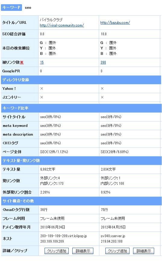 フェレットプラス 競合サイト比較の使い方-1
