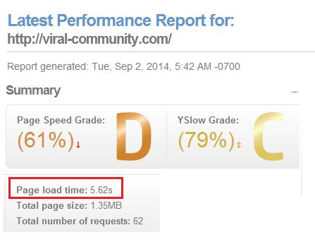 Wordpress表示速度 W3 Total Cache 導入前