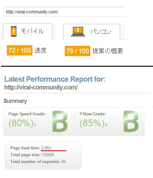 Wordpress表示速度 高速化対策後