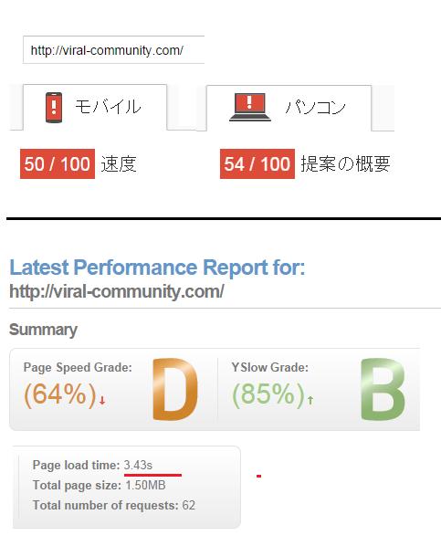 Wordpress 表示速度 画像最適化-適用前