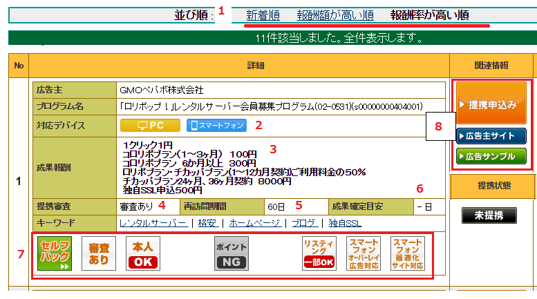 a8-net プログラムの提携手順-3