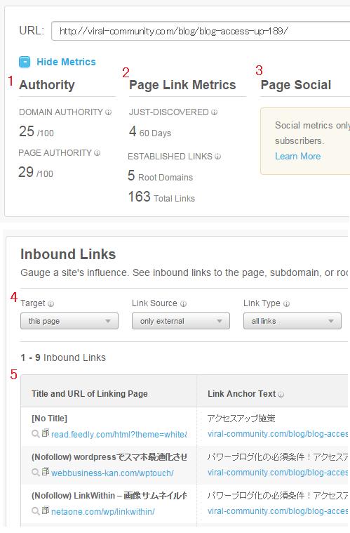 被リンクチェックツール:Open-Site-Explorer-使い方-2