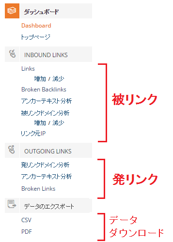 Ahrefs Site Explorer(日本語版)の使い方-2-1