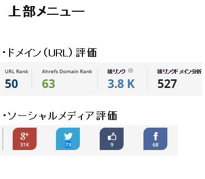 Ahrefs Site Explorer(日本語版)の読み方-3