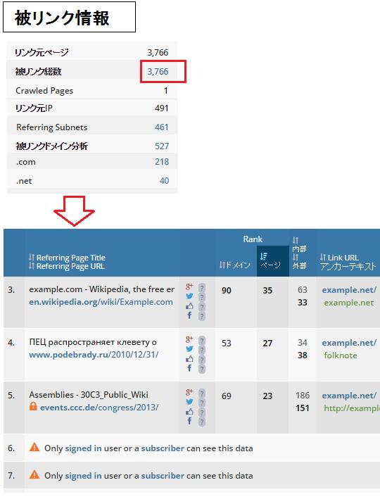 Ahrefs Site Explorer(日本語版)の読み方-4