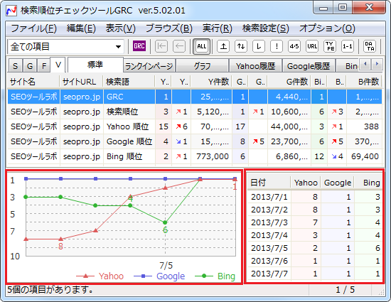 GRC 検索順位推移の確認