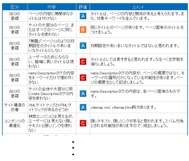 seoツール g-seomonitor.jp の使い方-2