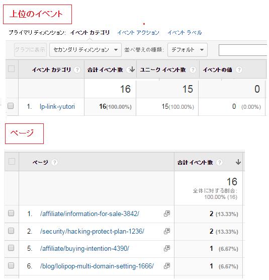 Googleアナリティクス イベントトラッキング レポート-2