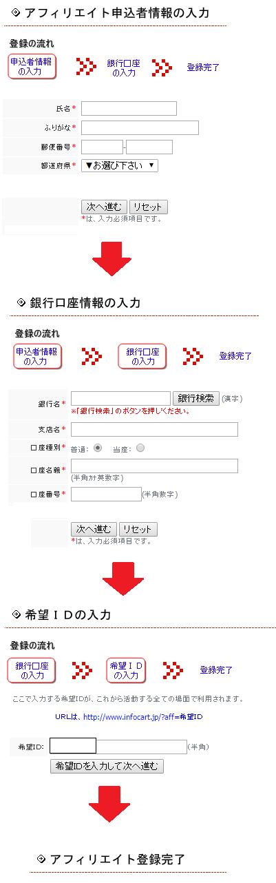 インフォカート アフィリエイト登録-3